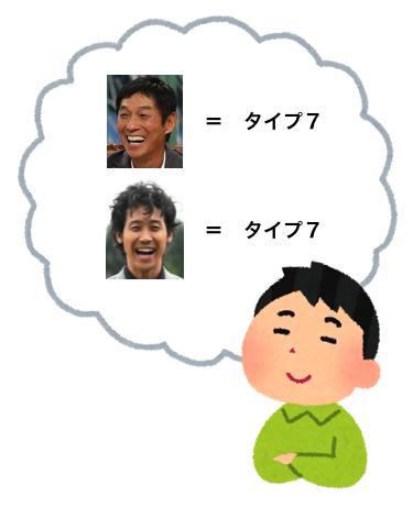 f:id:yoshii_hiroto:20180122203756p:plain