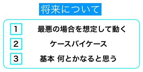 f:id:yoshii_hiroto:20180127111919p:plain