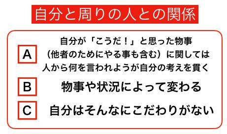 f:id:yoshii_hiroto:20180127111934p:plain