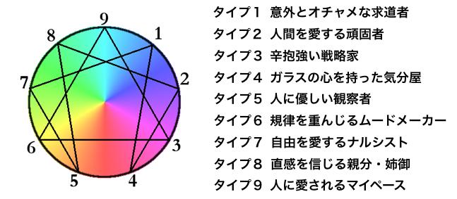 f:id:yoshii_hiroto:20180128164238p:plain