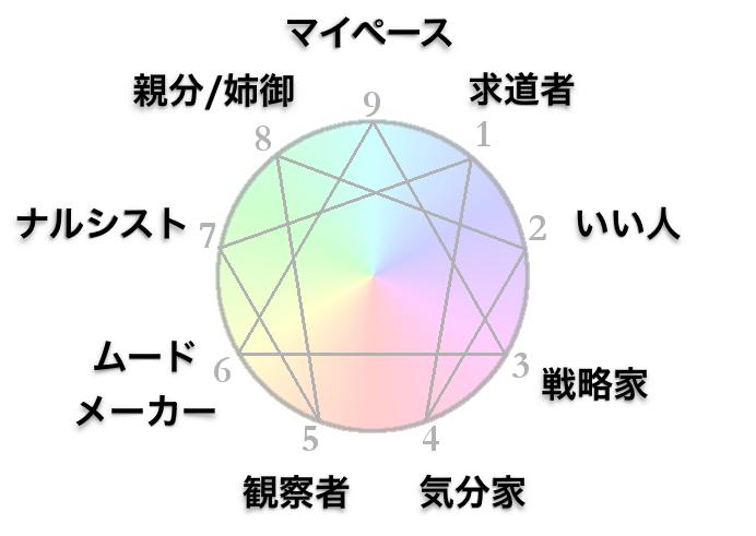 f:id:yoshii_hiroto:20180410181916p:plain