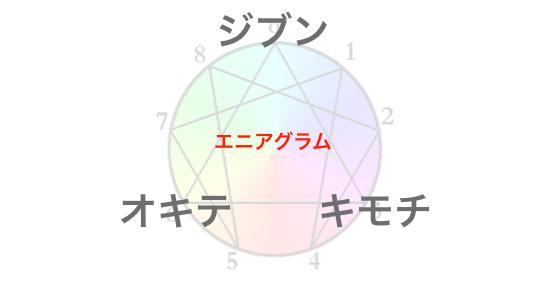 f:id:yoshii_hiroto:20190209063554p:plain