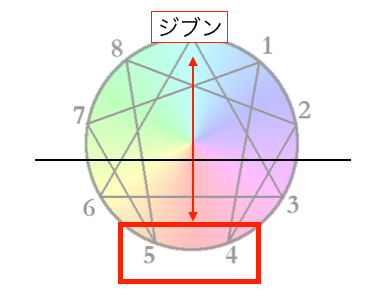 f:id:yoshii_hiroto:20190209130502p:plain
