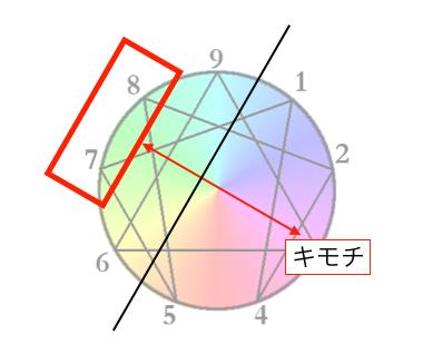 f:id:yoshii_hiroto:20190209130527p:plain