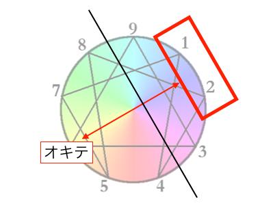f:id:yoshii_hiroto:20190209130548p:plain