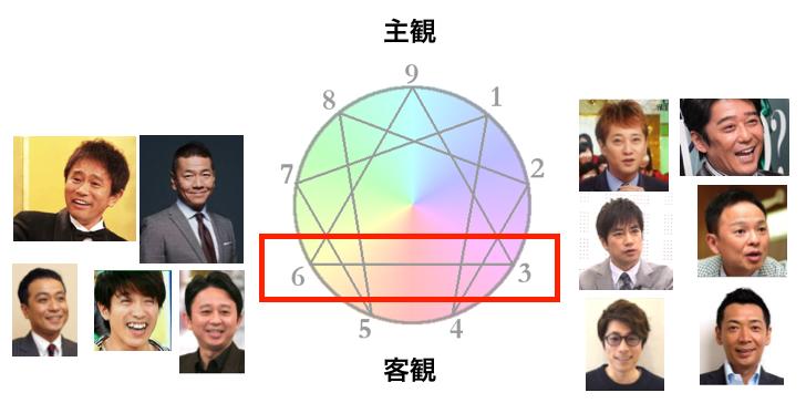 f:id:yoshii_hiroto:20190209130621p:plain