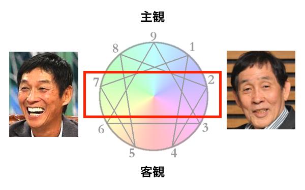 f:id:yoshii_hiroto:20190209130647p:plain