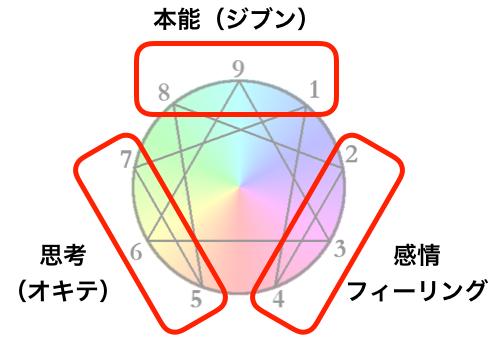 f:id:yoshii_hiroto:20190212060714p:plain