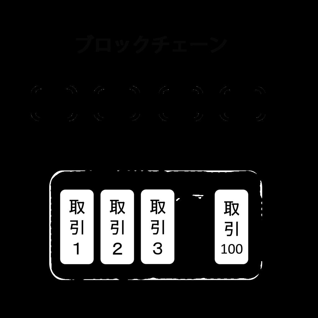 f:id:yoshikata0712:20170321202839p:plain