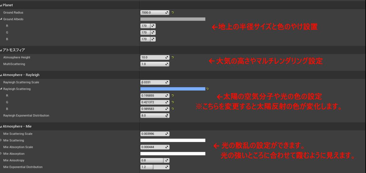 f:id:yoshikata1990:20200119220954p:plain