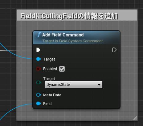 FieldにCullingFieldの情報を適応する。