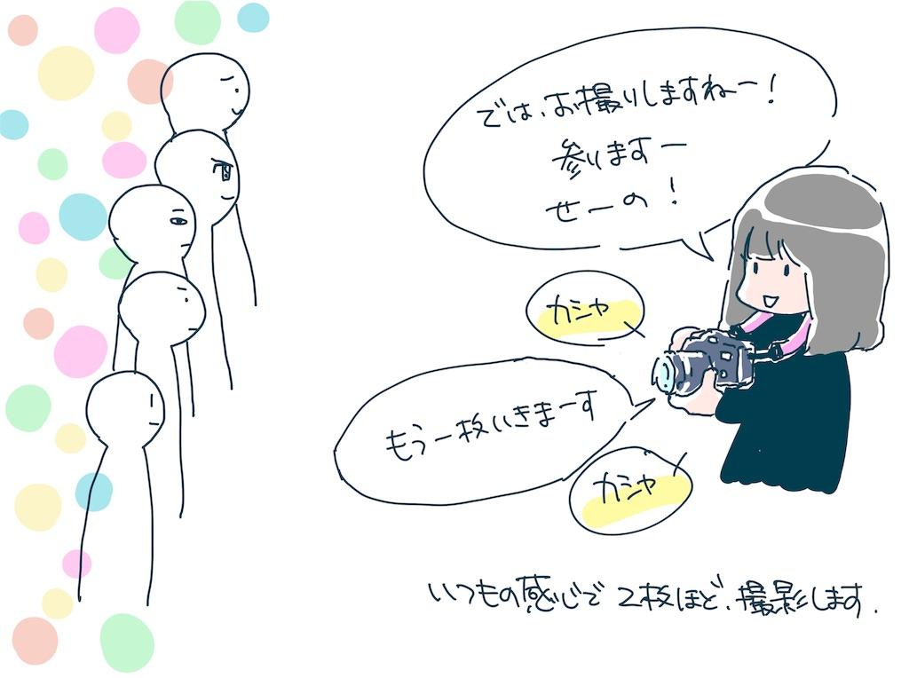 f:id:yoshikawalinen:20170608025014j:image