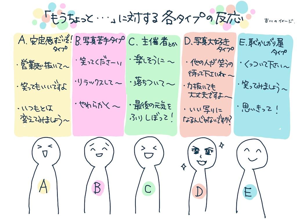 f:id:yoshikawalinen:20170608025113j:image