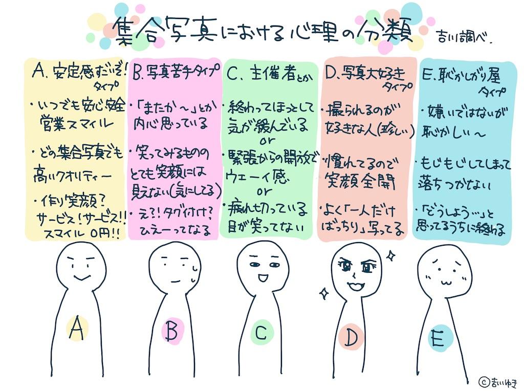 f:id:yoshikawalinen:20170608033137j:image