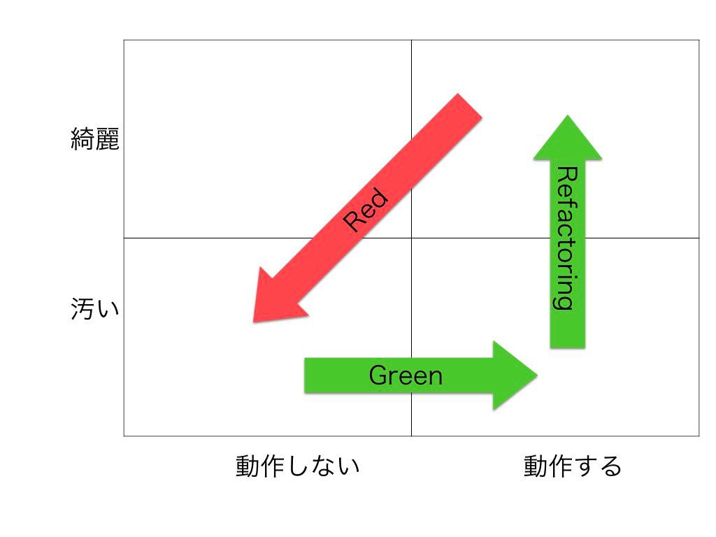 f:id:yoshikawataiki:20181031223344p:plain