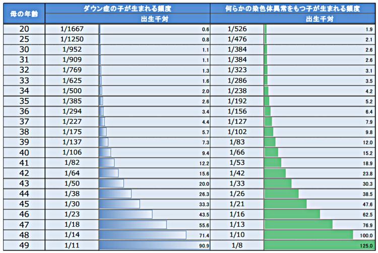 f:id:yoshikenkun:20200420120243p:plain