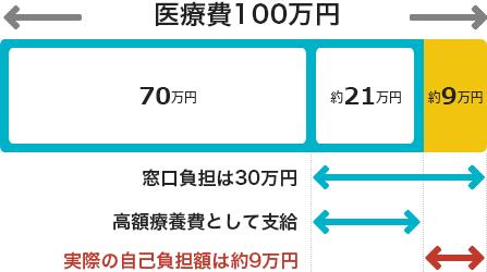 f:id:yoshikenkun:20200519111906p:plain