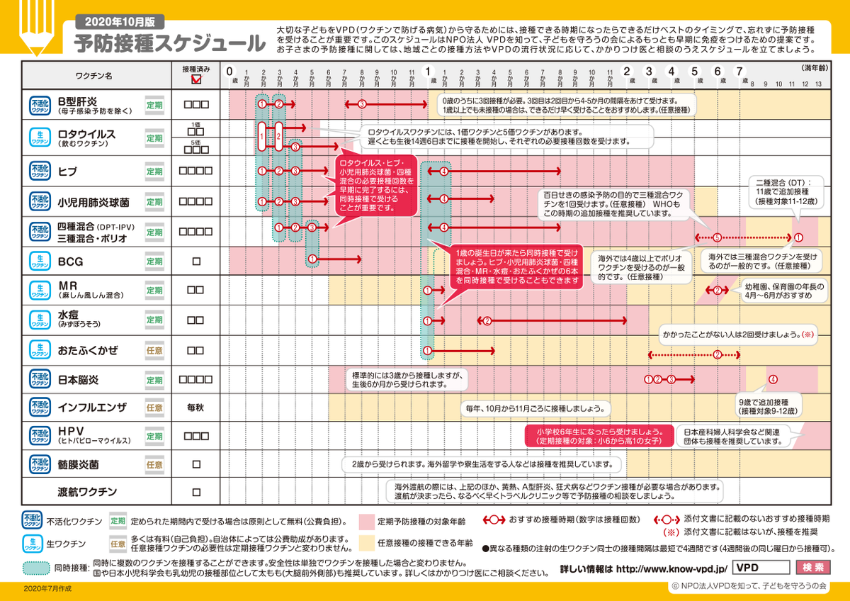 f:id:yoshikenkun:20210305115844p:plain
