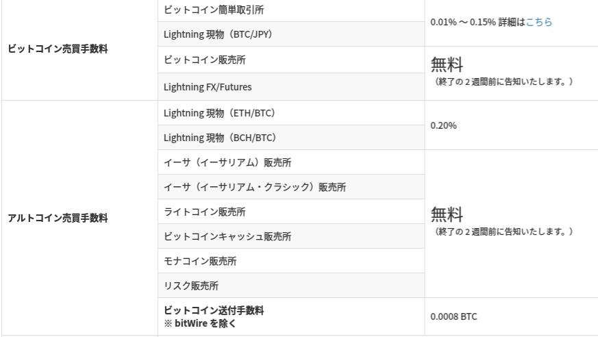 f:id:yoshiki1992:20180210192653p:plain