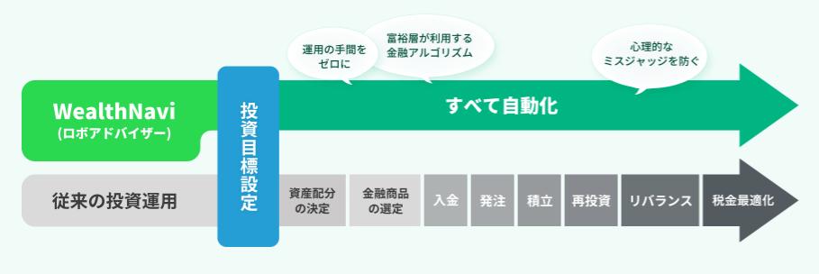 f:id:yoshiki1992:20180313214851p:plain