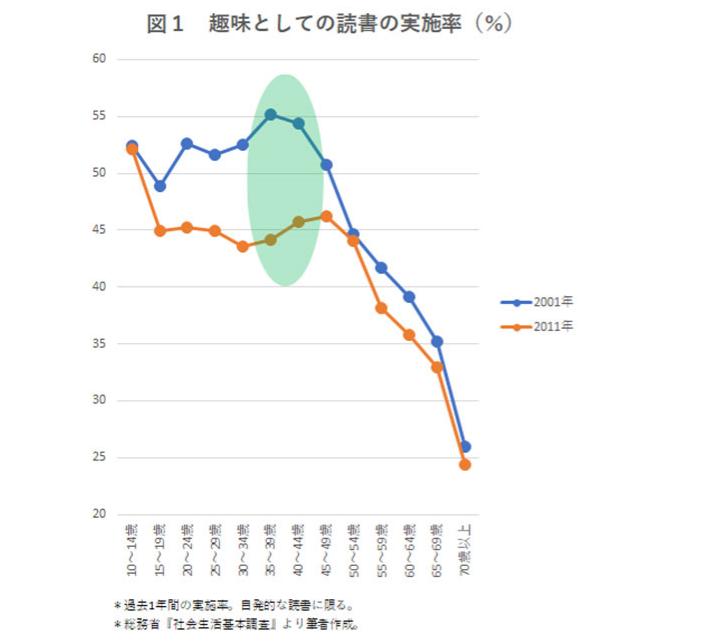 f:id:yoshiki1992:20180401082218p:plain