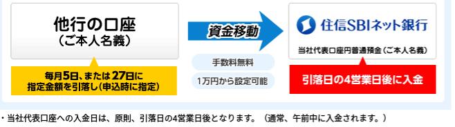 f:id:yoshiki1992:20180421100535p:plain