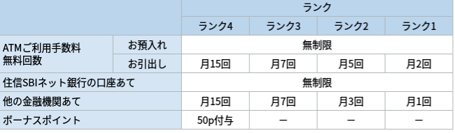 f:id:yoshiki1992:20180421104845p:plain