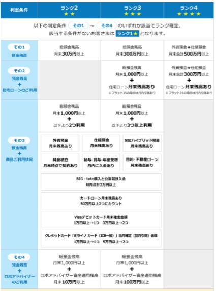 f:id:yoshiki1992:20180421105841p:plain