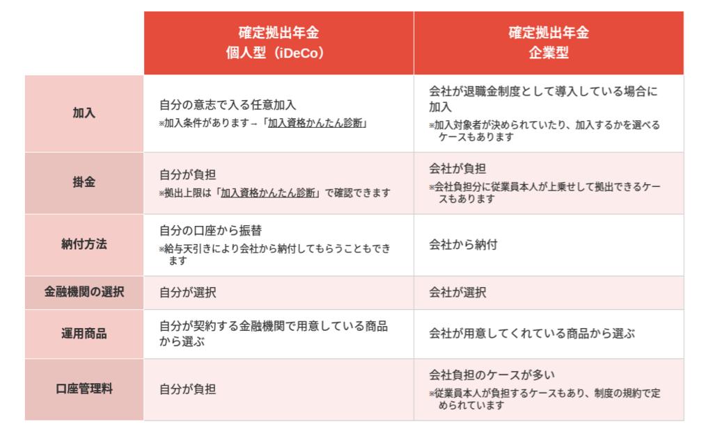 f:id:yoshiki1992:20180428164958p:plain