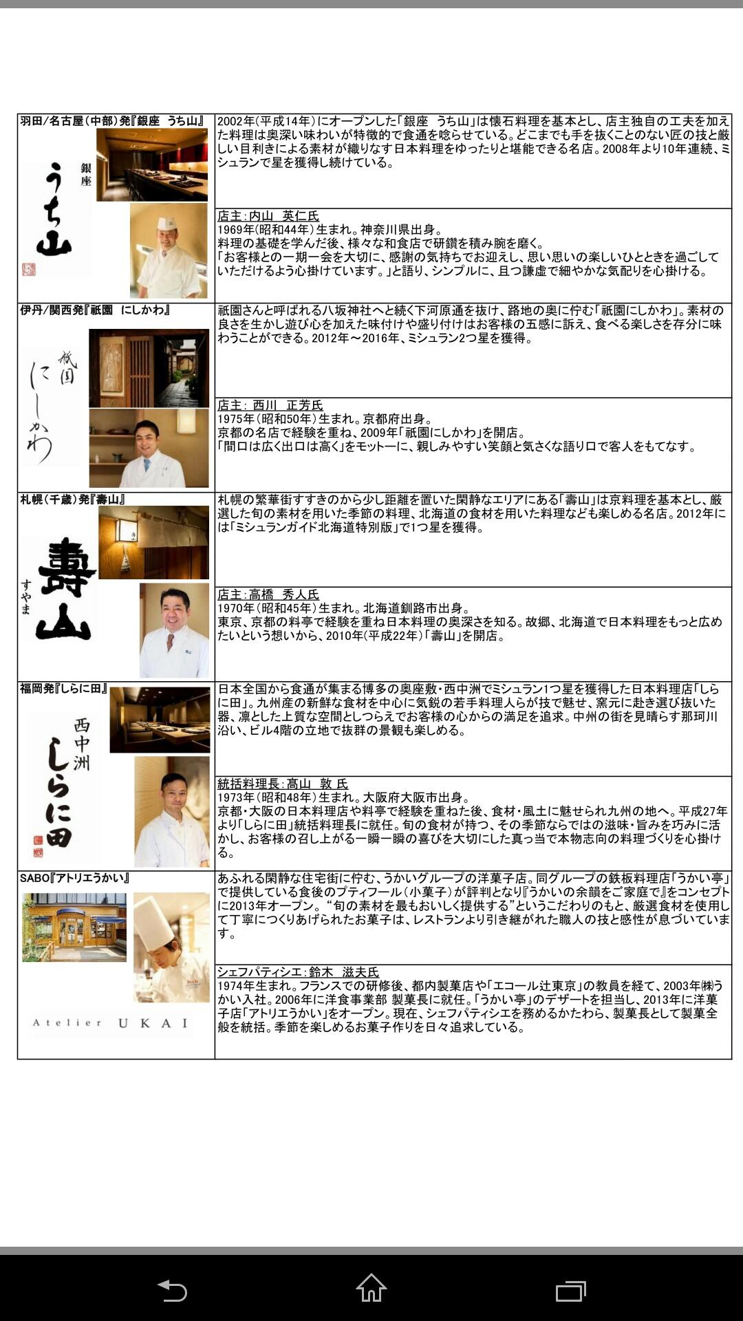 f:id:yoshiki808:20170227224536j:plain