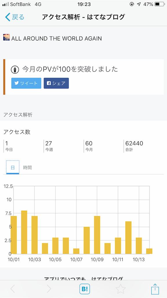 f:id:yoshiki810:20181014192543p:image