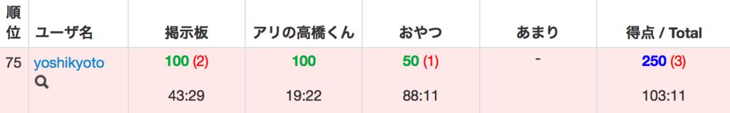f:id:yoshiki_utakata:20150726131906p:plain