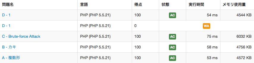 f:id:yoshiki_utakata:20150919224200p:plain