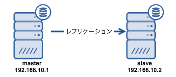 f:id:yoshiki_utakata:20171204102239p:plain