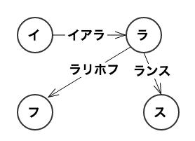 f:id:yoshiki_utakata:20171211111526p:plain