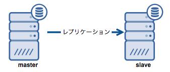 f:id:yoshiki_utakata:20171214184942p:plain