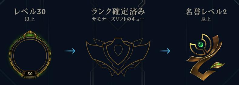 f:id:yoshiki_utakata:20180517111830p:plain