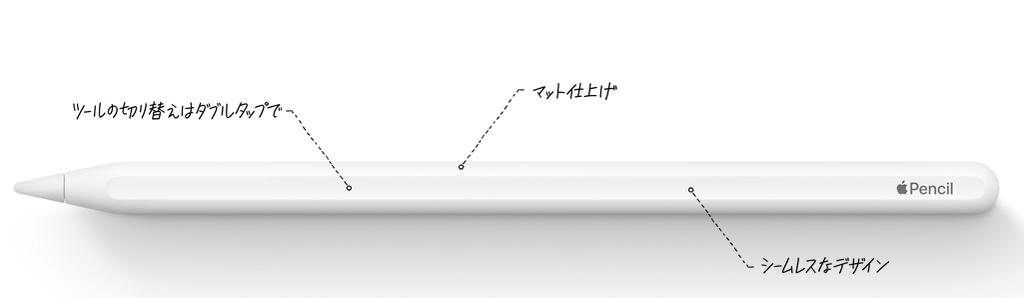 f:id:yoshiki_utakata:20181104144001p:plain