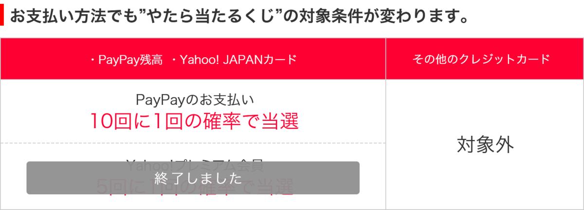 f:id:yoshiki_utakata:20190513124718p:plain