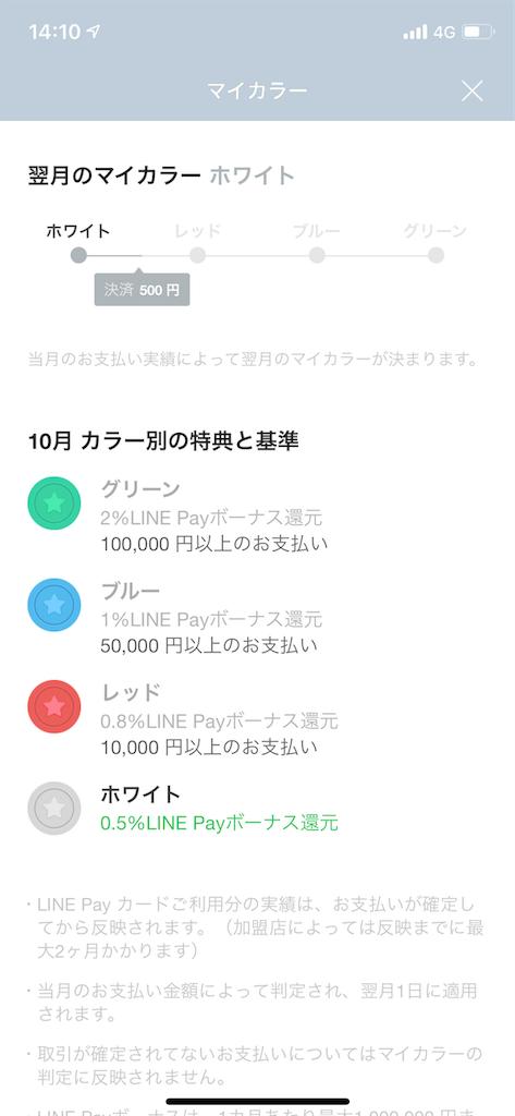 f:id:yoshiki_utakata:20191015152031p:image
