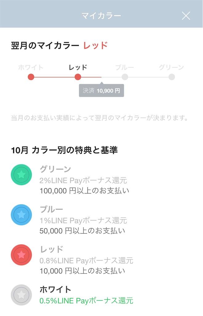 f:id:yoshiki_utakata:20191025211410j:image