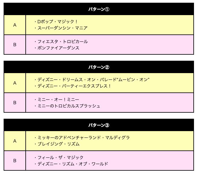 f:id:yoshiki_utakata:20200115175710p:plain