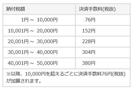 f:id:yoshiki_utakata:20200319213853p:plain