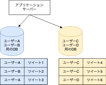 f:id:yoshiki_utakata:20200415114306j:plain