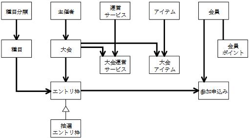 f:id:yoshiki_utakata:20201010123029p:plain