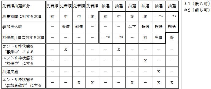 f:id:yoshiki_utakata:20201010124150p:plain