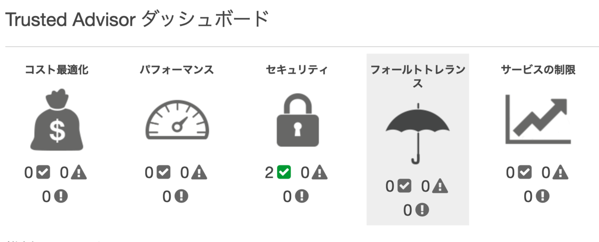 f:id:yoshiki_utakata:20210210122518p:plain