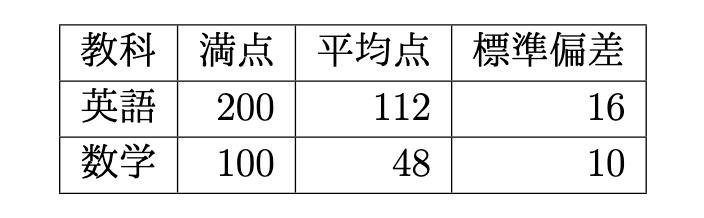 f:id:yoshiki_utakata:20210517163137p:plain