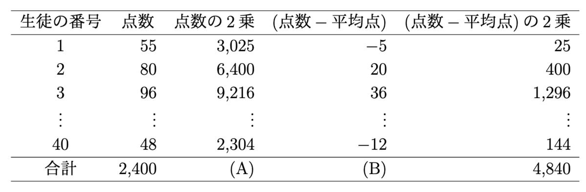 f:id:yoshiki_utakata:20210517165230p:plain