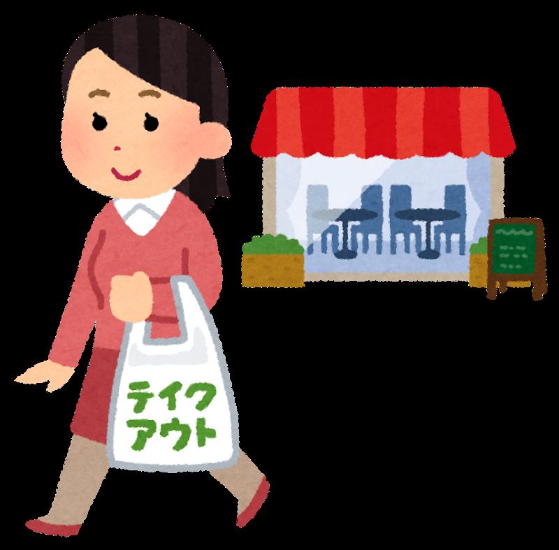 f:id:yoshikisan:20200531111631p:plain